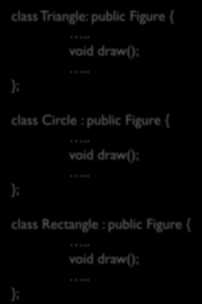 Example of Pure Virtual Function class Triangle: public Figure.. void draw();.. ; class Figure.