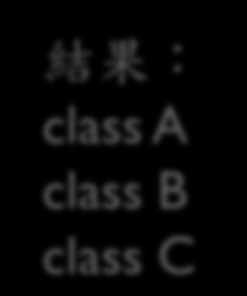 "Example with Virtual Functions class C public: virtual string tostring() return ""class C""; ; class B: public C string tostring() return ""class B""; ; class A: public B string tostring() return ""class"