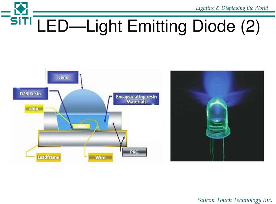 Diode (2)