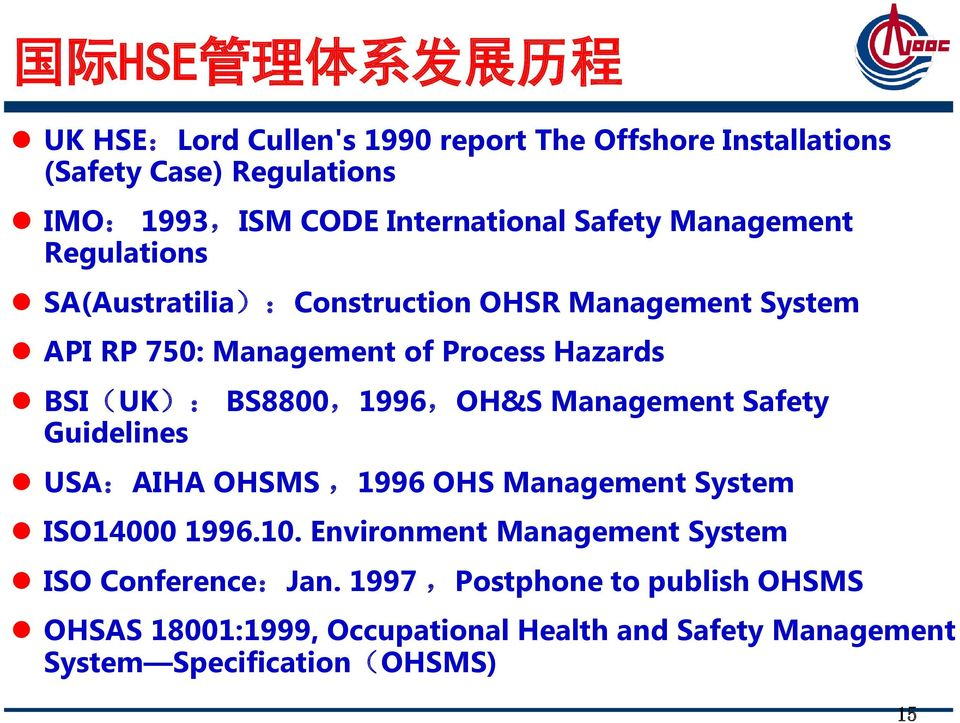 BSI(UK): BS8800,1996,OH&S Management Safety Guidelines USA:AIHA OHSMS,1996 OHS Management System ISO14000 1996.10.