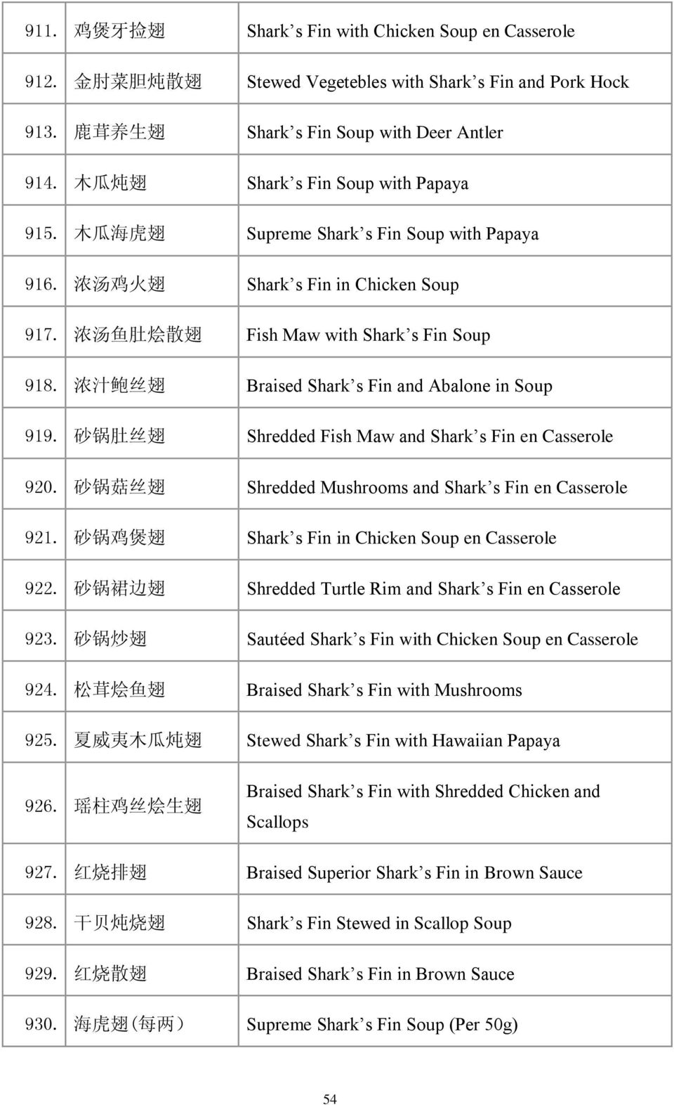 浓 汁 鲍 丝 翅 Braised Shark s Fin and Abalone in Soup 919. 砂 锅 肚 丝 翅 Shredded Fish Maw and Shark s Fin en Casserole 920. 砂 锅 菇 丝 翅 Shredded Mushrooms and Shark s Fin en Casserole 921.