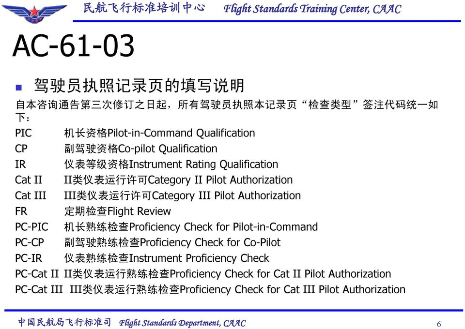 Category III Pilot Authorization 定 期 检 查 Flight Review 机 长 熟 练 检 查 Proficiency Check for Pilot-in-Command 副 驾 驶 熟 练 检 查 Proficiency Check for Co-Pilot 仪 表 熟 练 检 查 Instrument