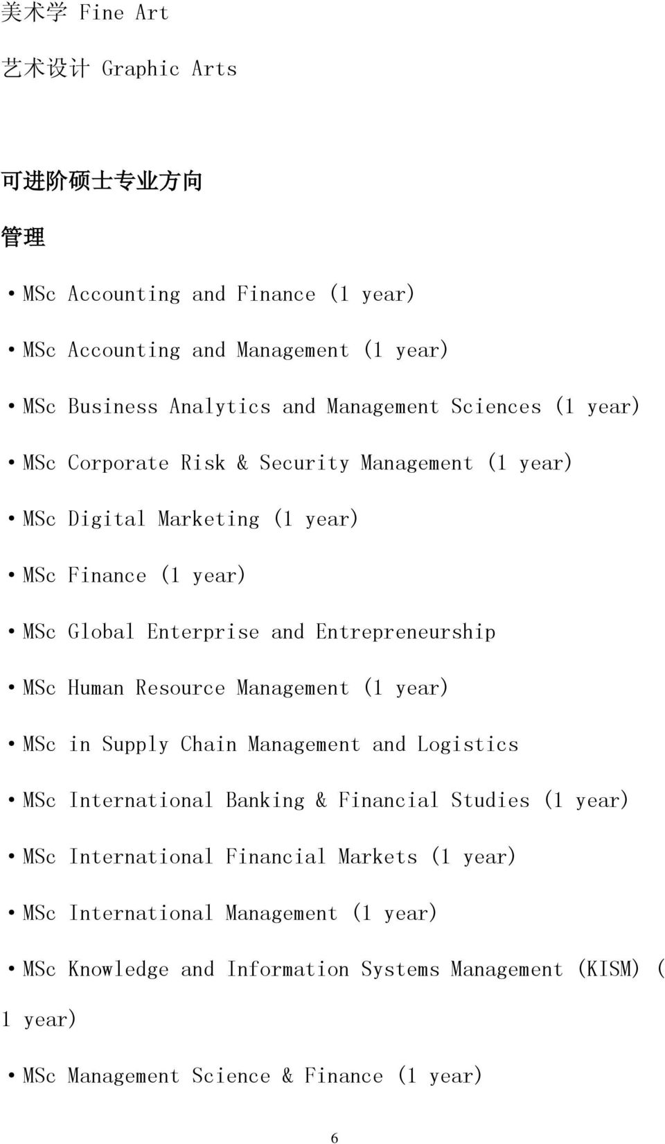 Entrepreneurship MSc Human Resource Management (1 year) MSc in Supply Chain Management and Logistics MSc International Banking & Financial Studies (1 year) MSc