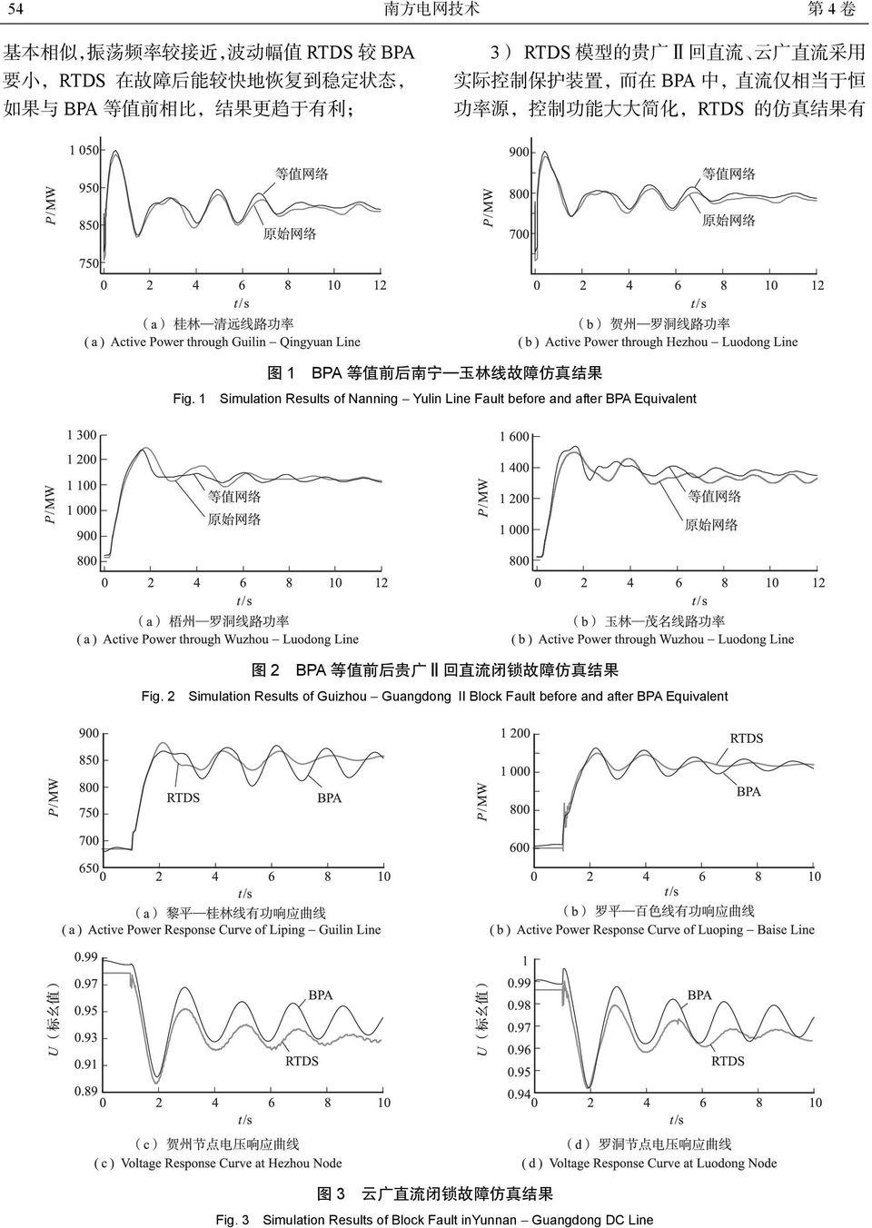 1 Simulation Results of Nanning Yulin Line Fault before and after BPA Equivalent 图 2 BPA 等 值 前 后 贵 广 Ⅱ 回 直 流 闭 锁 故 障 仿 真 结 果 Fig.
