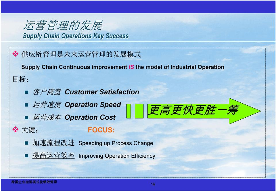 Customer Satisfaction 运 营 速 度 Operation Speed 运 营 成 本 Operation Cost 关 键 : FOCUS: 更 高 更