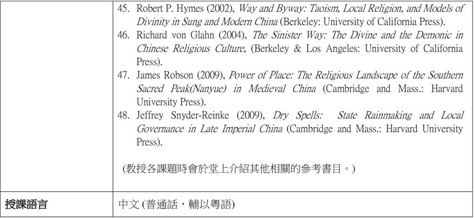James Robson (2009), Power of Place: The Religious Landscape of the Southern Sacred Peak(Nanyue) in Medieval China (Cambridge and Mass.: Harvard University Press). 48.