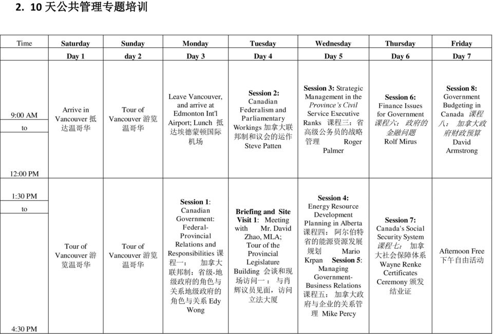 in the Province s Civil Service Executive Ranks 课 程 三 : 省 高 级 公 务 员 的 战 略 管 理 Roger Palmer Session 6: Finance Issues for Government 课 程 六 : 政 府 的 金 融 问 题 Rolf Mirus Session 8: Government Budgeting in