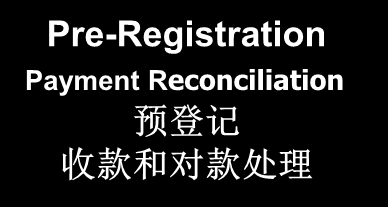 Data Collection 数 据 收 集 Pre-show Data Processing 会 前 数 据 处 理 Final Payment Reconciliation 会 后 收 款 处 理 完 整 的 展 会 数 据 管 理 循 环 The Complete Event