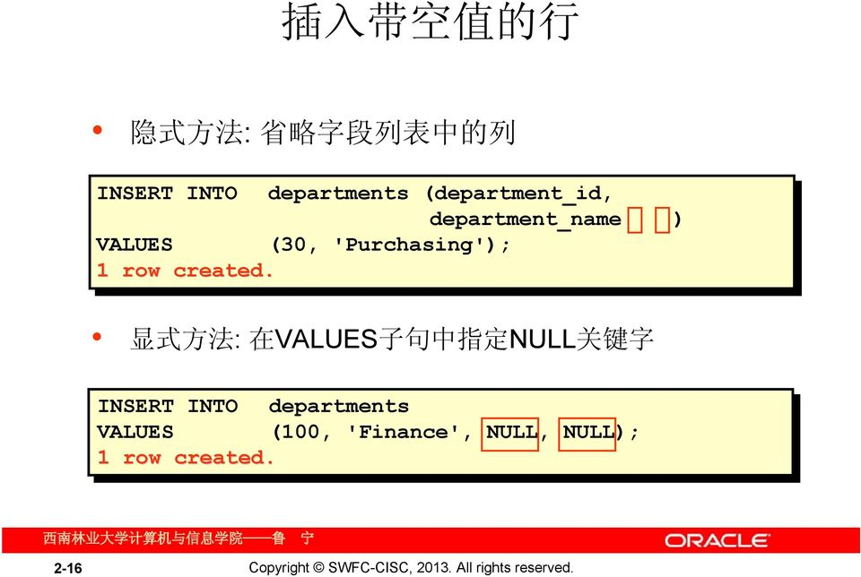 显 式 方 法 : 在 VALUES 子 句 中 指 定 NULL 关 键 字 INSERT INTO departments VALUES (100,