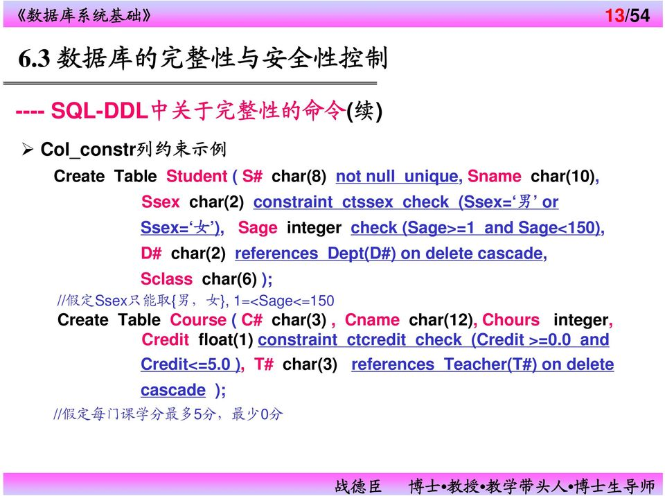 cascade, Sclass char(6) ); // 假 定 Ssex 只 能 取 { 男, 女 }, 1=<Sage<=150 Create Table Course ( C# char(3), Cname char(12), Chours integer, Credit