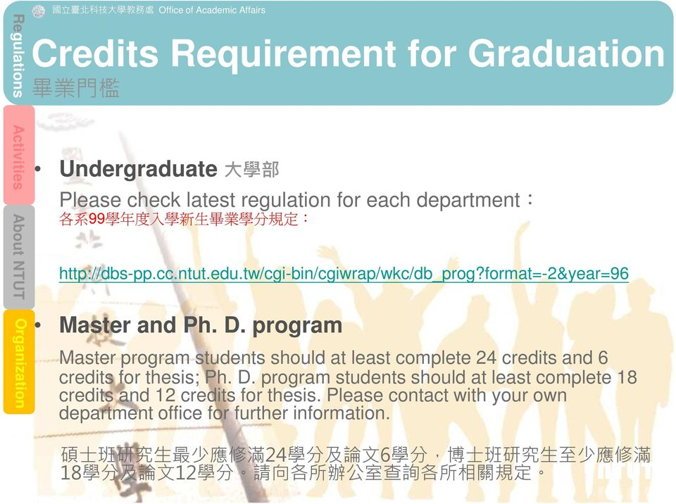 program Master program students should at least complete 24 credits and 6 credits for thesis; Ph. D.