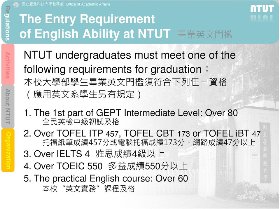 The 1st part of GEPT Intermediate Level: Over 80 全民英檢中級初試及格 2.