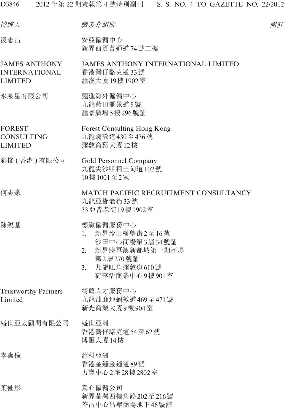 INTERNATIONAL 33 19 1902 8 5 296 Forest Consulting Hong Kong 430 436 12 Gold Personnel Company