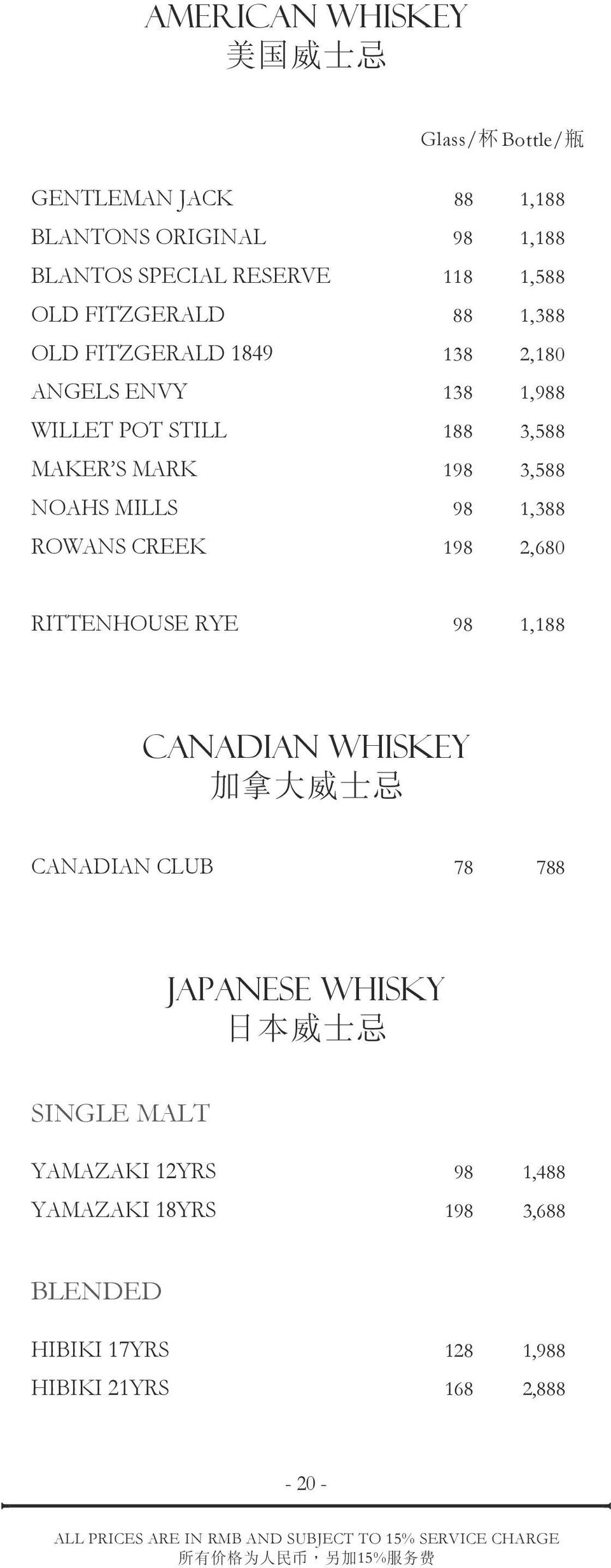 NOAHS MILLS 98 1,388 ROWANS CREEK 198 2,680 RITTENHOUSE RYE 98 1,188 CANADIAN WHISKEY 加 拿 大 威 士 忌 CANADIAN CLUB 78 788 JAPANESE
