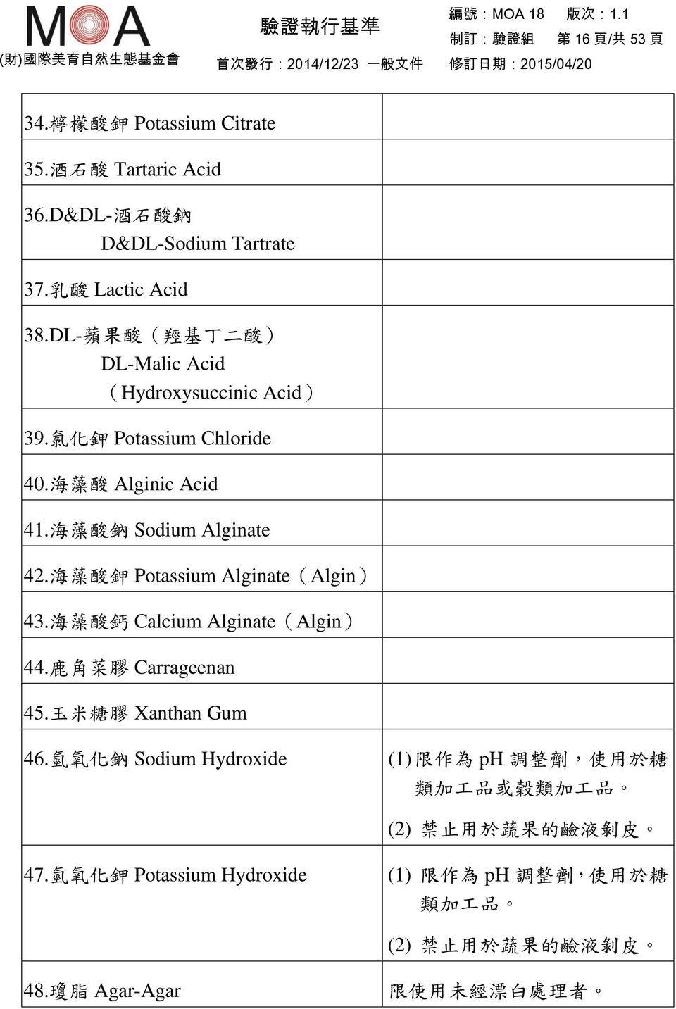 海 藻 酸 鉀 Potassium Alginate(Algin) 43. 海 藻 酸 鈣 Calcium Alginate(Algin) 44. 鹿 角 菜 膠 Carrageenan 45. 玉 米 糖 膠 Xanthan Gum 46.