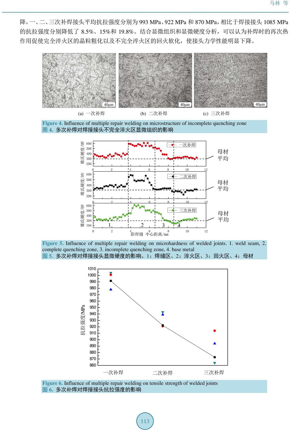 Influence of multiple repair welding on microstructure of incomplete quenching zone 图 4. 多 次 补 焊 对 焊 接 接 头 不 完 全 淬 火 区 显 微 组 织 的 影 响 Figure 5.