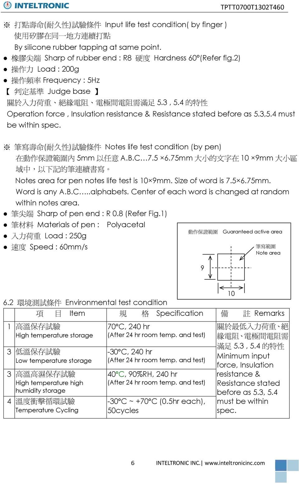 75mm 10 9mm 連 Notes area for pen notes life test is 10 9mm. Size of word is 7.5 6.75mm. Word is any A.B.C..alphabets. Center of each word is changed at random within notes area.