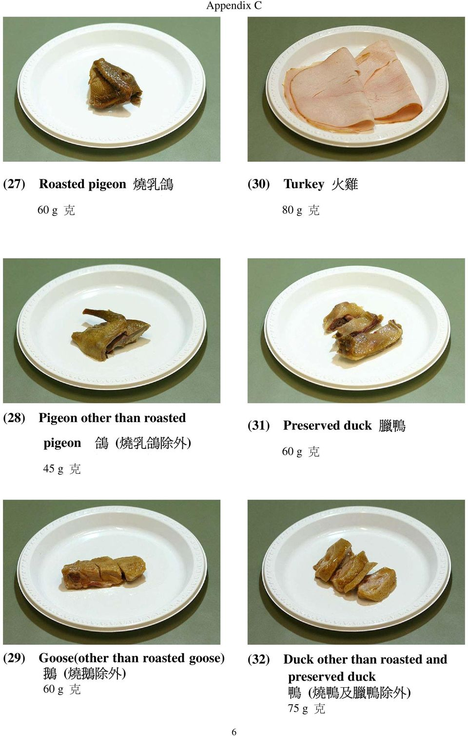 鴨 60 g 克 (29) Goose(other than roasted goose) 鵝 ( 燒 鵝 除 外 ) 60 g 克