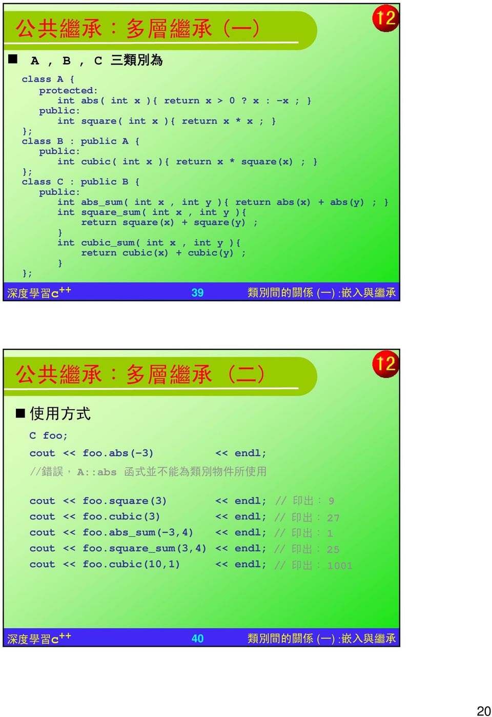 abs(x) + abs(y) ; } int square_sum( int x, int y ){ return square(x) + square(y) ; } int cubic_sum( int x, int y ){ return cubic(x) + cubic(y) ; } 39 類 別 間 的 關 係 ( 一 ) : 嵌 入 與 繼 承 公 共 繼 承 : 多 層 繼 承 (
