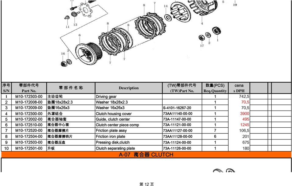 Guide, clutch center 73A-11147-00-00 1 495 6 M10-172510-00 离 合 器 中 心 套 Clutch center piece comp 73A-11121-00-00 1 1245 7 M10-172520-00 离 合 器 摩 擦 片 Friction plate assy