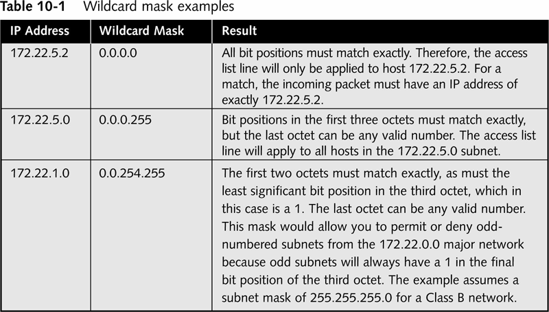 Wildcard mask examples Consider the IP