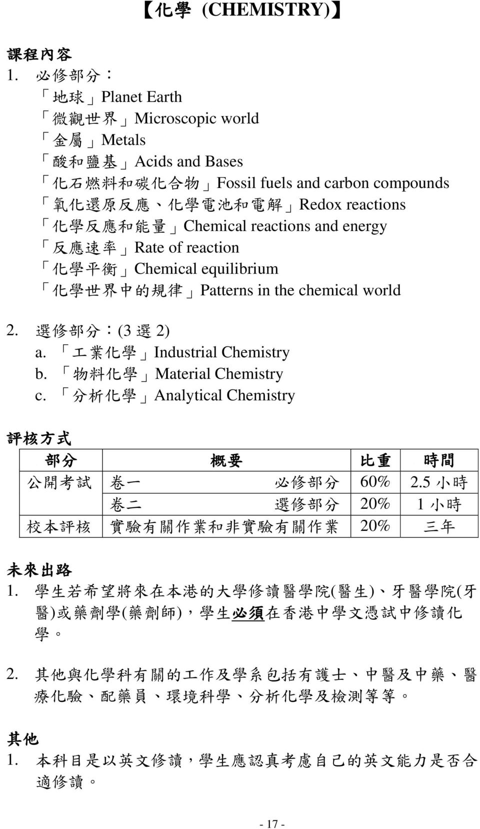 Chemical reactions and energy 反 應 速 率 Rate of reaction 化 學 平 衡 Chemical equilibrium 化 學 世 界 中 的 規 律 Patterns in the chemical world 2. 選 修 部 分 :(3 選 2) a. 工 業 化 學 Industrial Chemistry b.