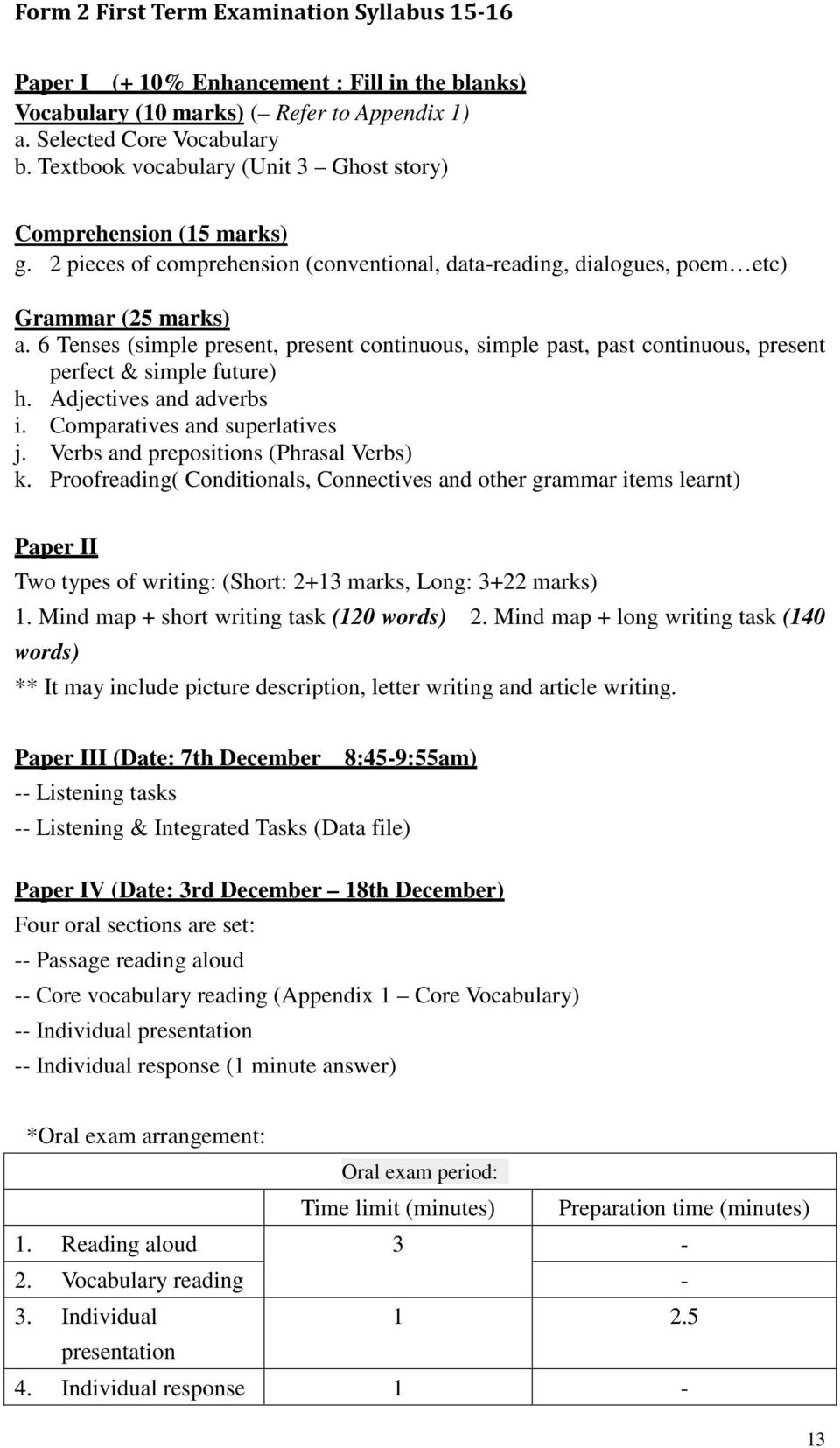 6 Tenses (simple present, present continuous, simple past, past continuous, present perfect & simple future) h. Adjectives and adverbs i. Comparatives and superlatives j.