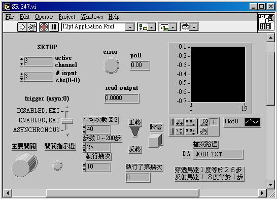 3.3.5 LabView 立 量 PC PC LabView 來 易 令 量