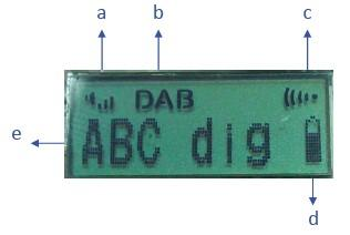 DAB 模式 DAB MODE a. 音量指示 volume indicator b. 收音模式 (FM 或 DAB) radio mode(fm or DAB) c. 信号强度指示 Signal strength indicator d. 电池电量指示 battery indicator e.