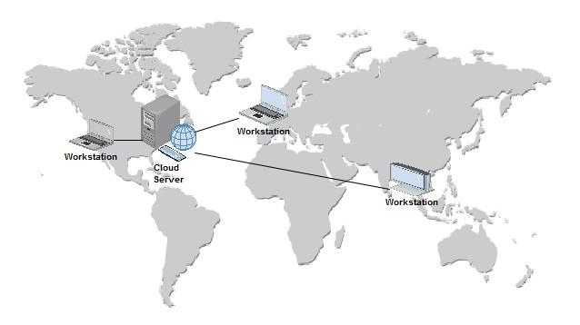 Figure 6: Cloud Service cross continent connectivity 随着云服务,