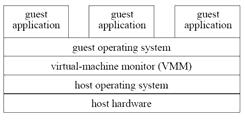 VMWare ESX Server, Xen, OS/370 Type 2: User-mode Linux Type 2 Structure Hybrid between Type1 and Type2