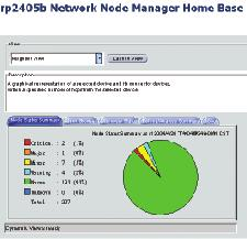 Intelligent Diagnostics for Networks 4 1 2 3 2 1 / (Trap) / 4 3 OpenView NNM SNMP NNM Network World Fusion 2002 10 Network