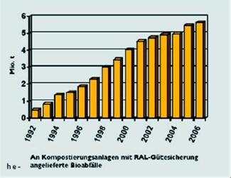 2006 Germany: 78 MBAs 7.