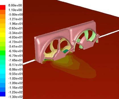 Modeling Aero-Acoustics (ANSYS CFD) Free-Space