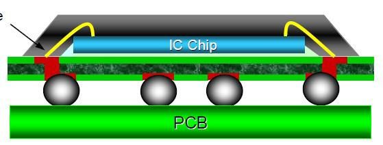 Chip Solder ball Via Sn/Pb-Ball (near Eutecite) ψ0.