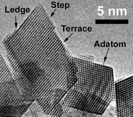 Free Surfaces Atoms at the crystal surface possess incomplete bonding Extra energy due to unsatisfied bonds enhanced