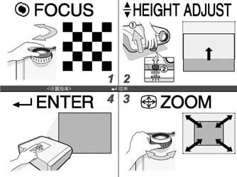 1 FOCUS 2 HEIGHT ADJUST 3 ZOOM T ENTER 1 FOCUS 2