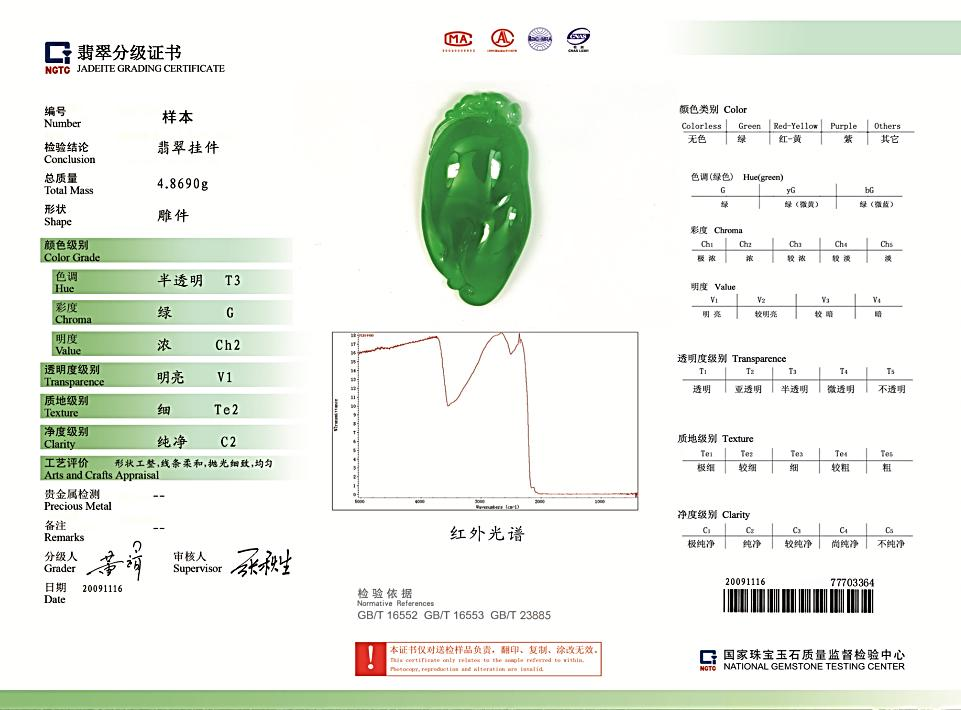 Jadeite Identification Certificate 翡翠鑑定證書 NGTC (HK) LTD Suite 5A, 5th floor, Hong Kong Diamond