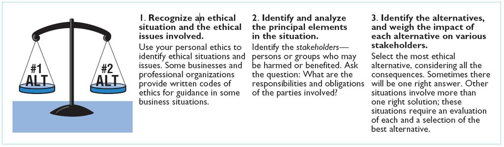 Ethics in Financial Reporting (2/2) Illustration 1-4.