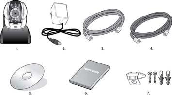1.4 PRODUCT ACCESSORIES INCLUDE 1. IP-Camera 2. 5V/ 1.5A 3. ( PC 4. ( HubADSL IP Share 5. 6. 7. 1.5 SYSTEM REQUIREMENT Intel Pentium 4 2.